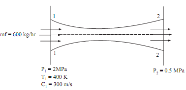 711_Isentropic flow through the nozzle.png