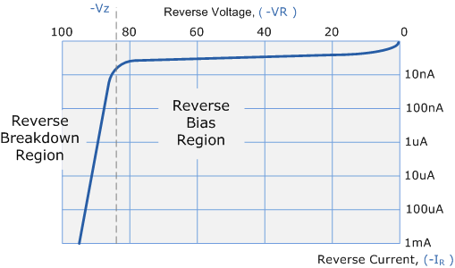 713_reverse biased junction diode1.png