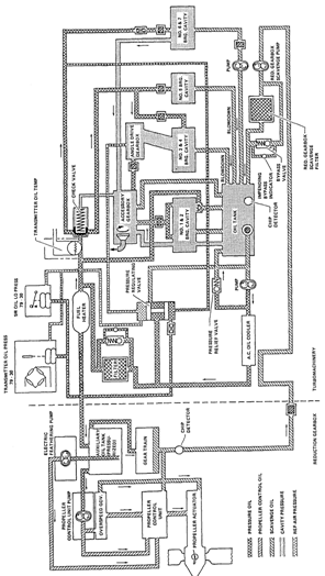 717_Engine lubrication systems1.png