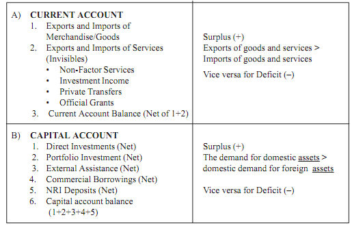 720_BALANCE OF PAYMENTS.png
