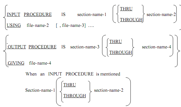 721_INPUT AND OUTPUT PROCEDURE IN STATEMENT2.png
