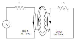 721_Mutual Inductance.png
