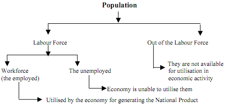 722_EMPLOYMENT AND UNEMPLOYMENT POLICY.png