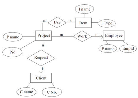 Er Diagram For Hr Schema - All Diagram Schematics