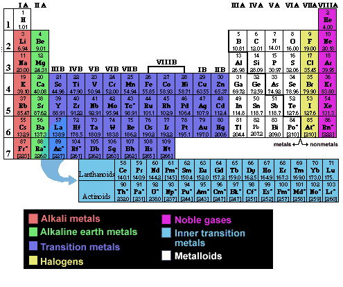 727_Periodic Table of the Elements.png