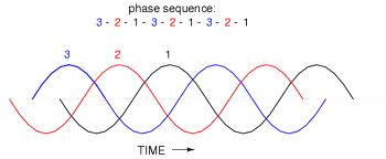 732_Phase Sequence.jpg