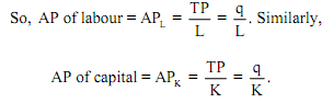 735_Average Product (AP) of a Factor.png