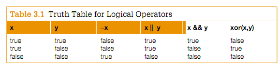 742_logical operators1.png