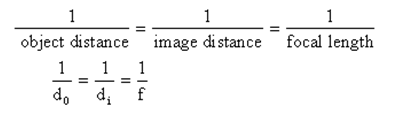 743_Ray Diagrams for Lenses 4.png