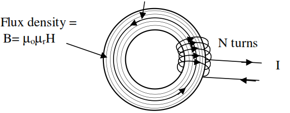 74_magnetic circuit.png