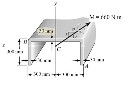 750_Determine the orientation of the neutral axis.png