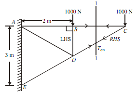 752_Determine  forces in members of cantilever truss1.png
