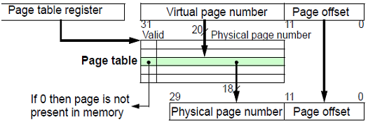 752_Handling a Page.png