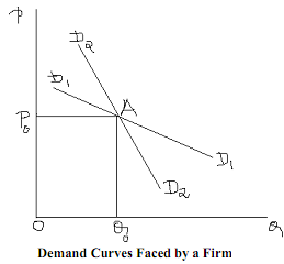 sweezy oligopoly model As mentioned above, there is no single theory of oligopoly the two that are most  frequently discussed, however, are the kinked‐demand theory and the cartel.