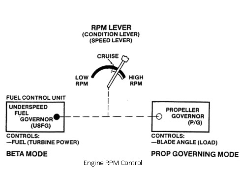 755_Propeller pitch control2.png