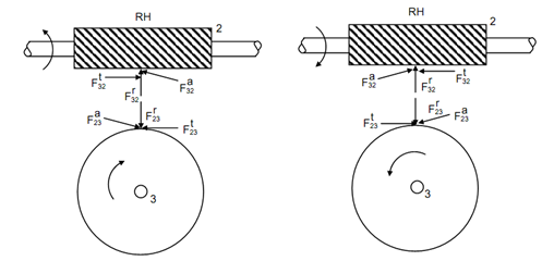 759_Force Analysis in Worm Gears1.png