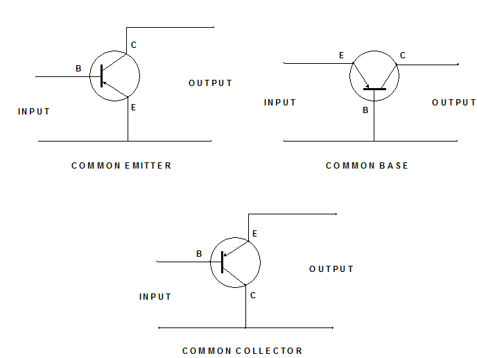 759_TRANSISTOR CONFIGURATIONS.png