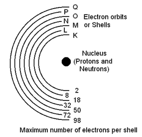 769_Electron distribution.png