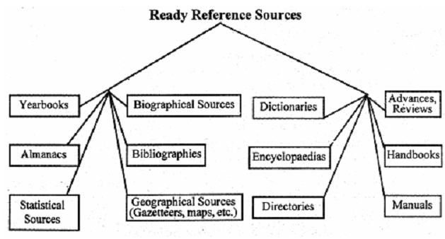 769_ready reference sources.png