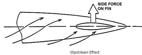 787_Slipstream Effect.png