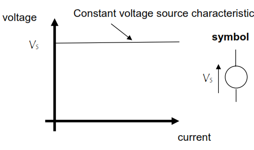 791_constant voltage source.png