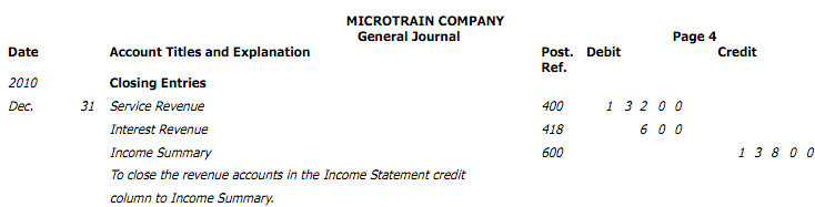 798_Statement credit column of the work sheet.png