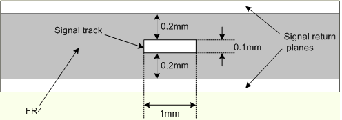 79_Determine the capacitance length of a PCB embedded stripline.png