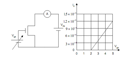 805_MOS Transistor in Linear Range.png
