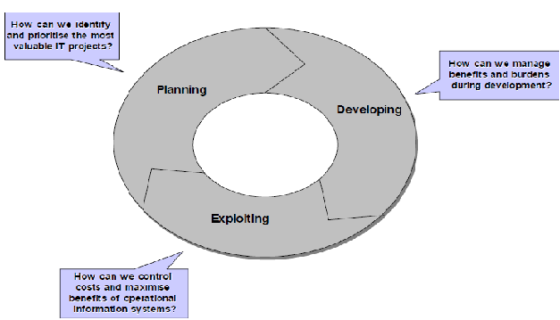 814_Full lifecycle framework1.png