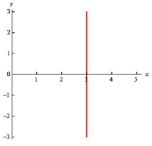 815_Example of 3-D Coordinate System 2.png