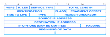823_IP DATAGRAM HEADER FORMAT.png