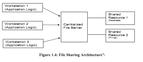 82_file sharing system.png