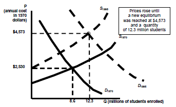 82_shift in supply and demand1.png