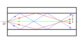830_Fiber cross section and ray paths 1.png