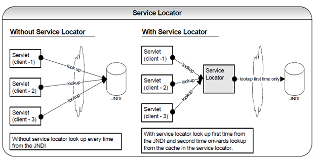 830_Service Locator.png