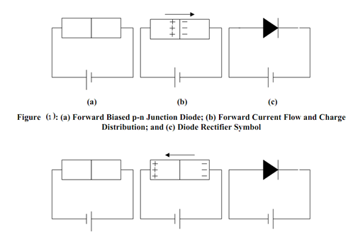 833_p-n Junction Diodes.png