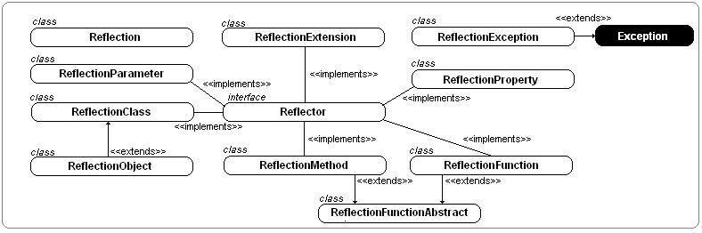 844_reflection API java.jpg