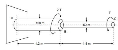 848_What is the net angle of twist at the free end.png