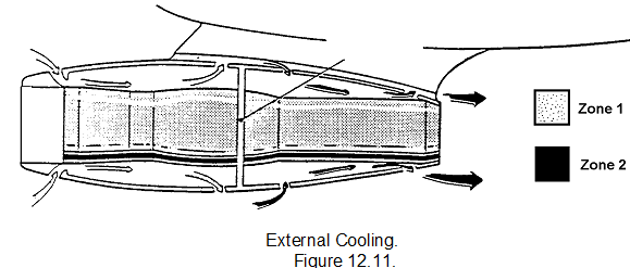 853_external cooling.png