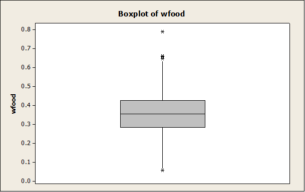890_box plot.png