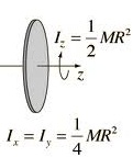 894_centroidal moment of inertia.jpg
