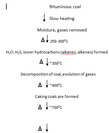 904_carbonization.png