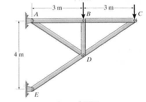 906_Determine the Magnitude of the Horizontal Force.png
