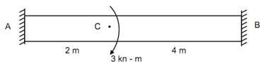910_Determine the angle of twist.png
