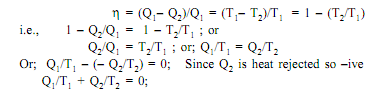 925_Clausius inequality1.png