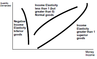 925_elasticity of demand and suppy1.png