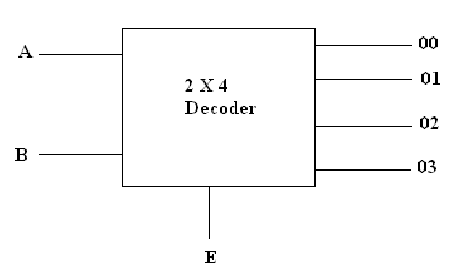 933_Block diagrams of a decoder.png