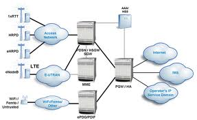 939_Networks Edge  and Technologies.jpg