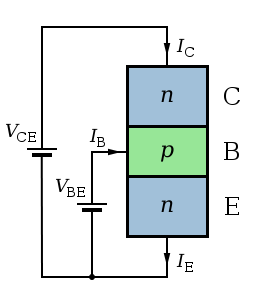 940_Active-mode NPN transistors in circuits.png
