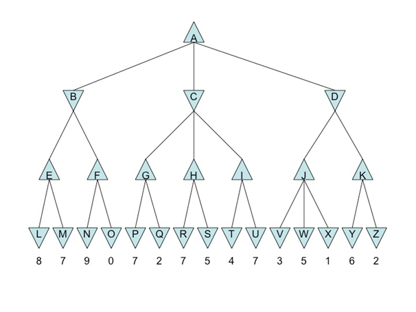 941_minimum spanning tree.png